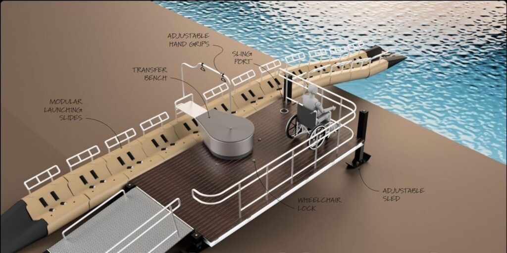 Photo of the winning design of the Adaptic Land Launcher. It shows a ramp like structure on platform that goes into the ocean.